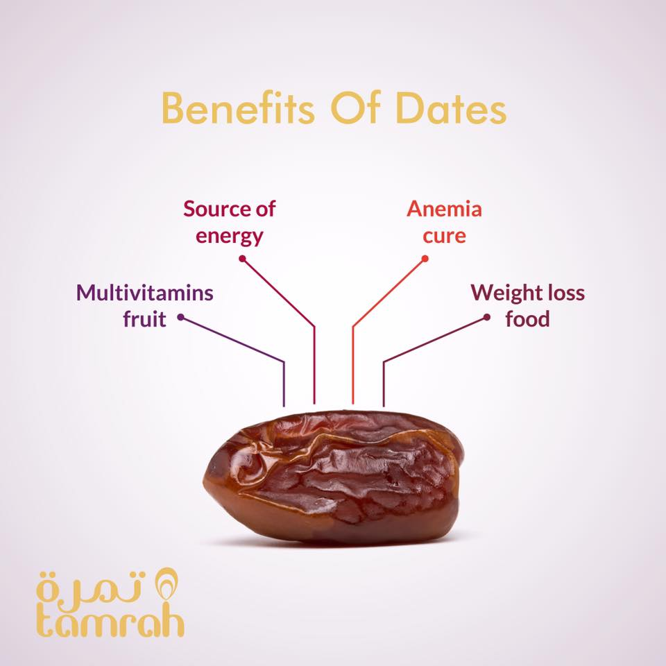 Dates-benefits