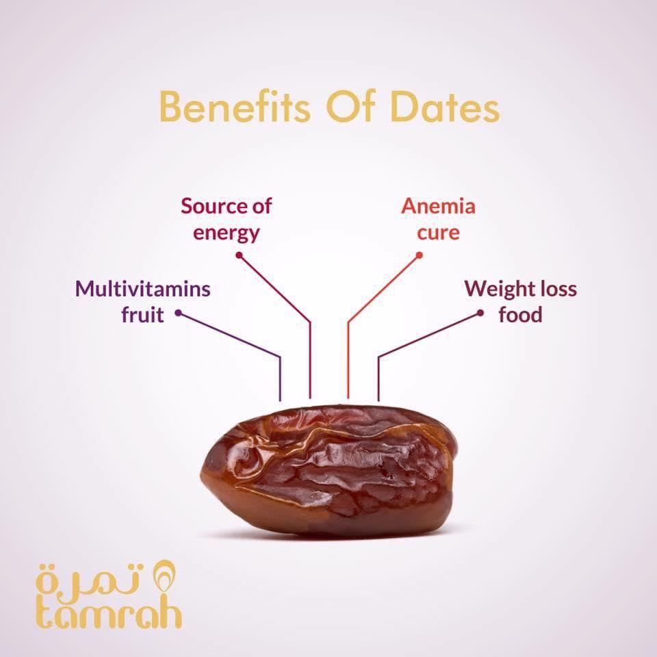 dates-benifits